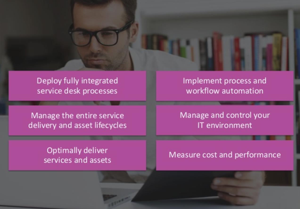 CA IT Asset Manager-ITSM