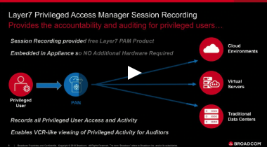 PAM-Privileged Access Management-Ayrcalıklı Erişim Yönetimi Video